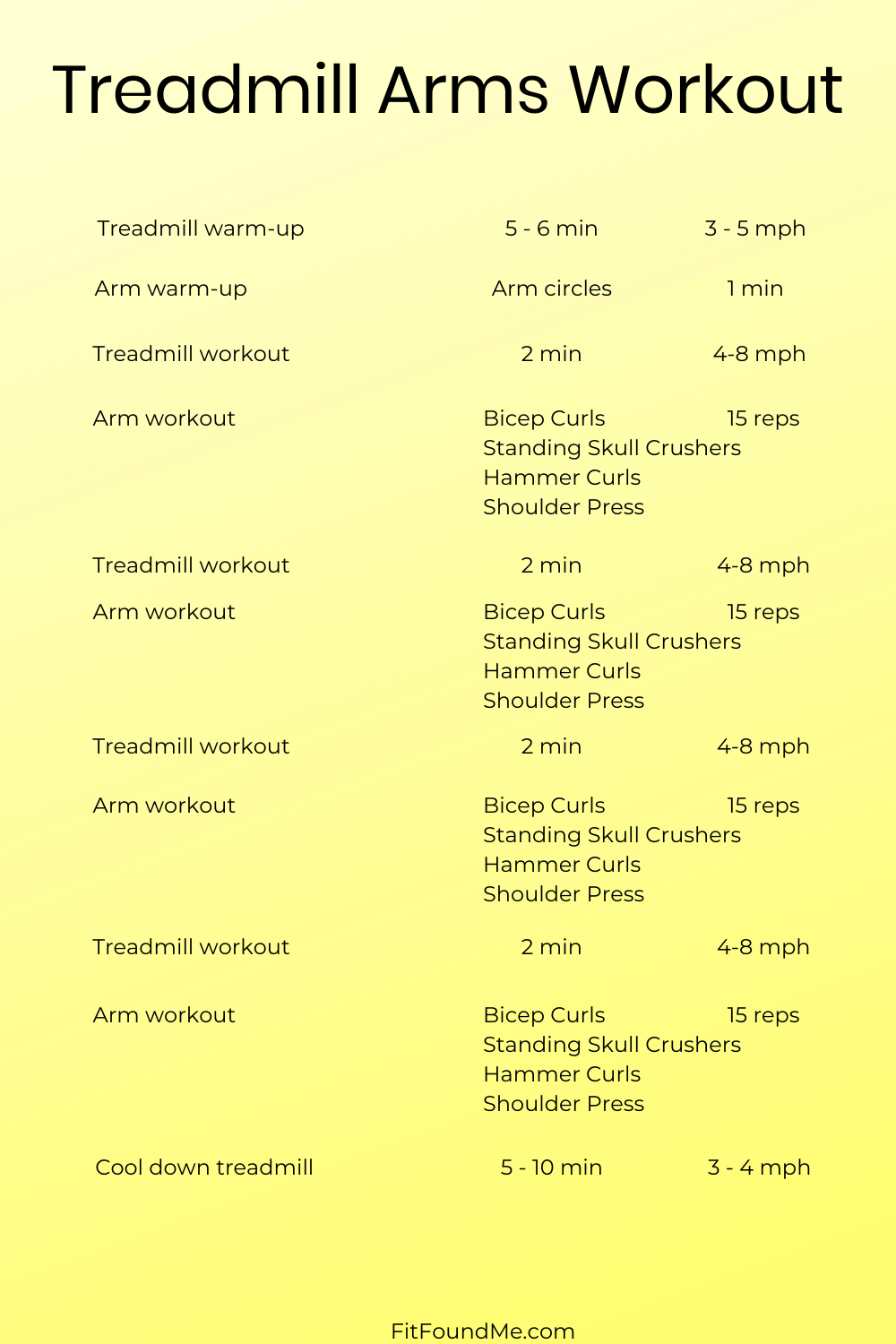 treadmill arms workout plan